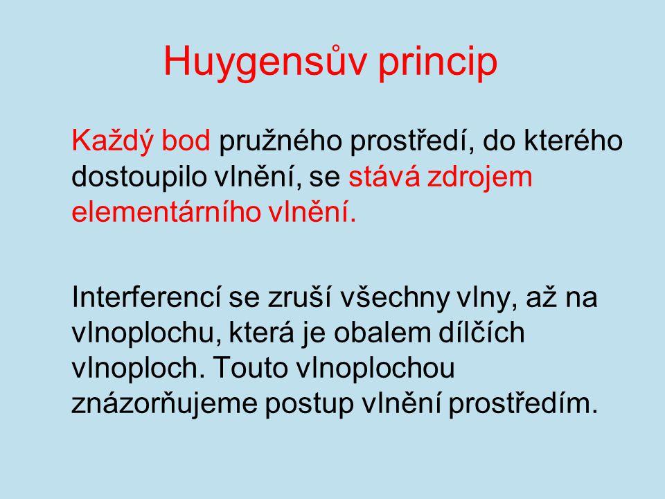 Huygensův princip Každý bod pružného prostředí, do kterého dostoupilo vlnění, se stává zdrojem elementárního vlnění. Interferencí se zruší všechny vln