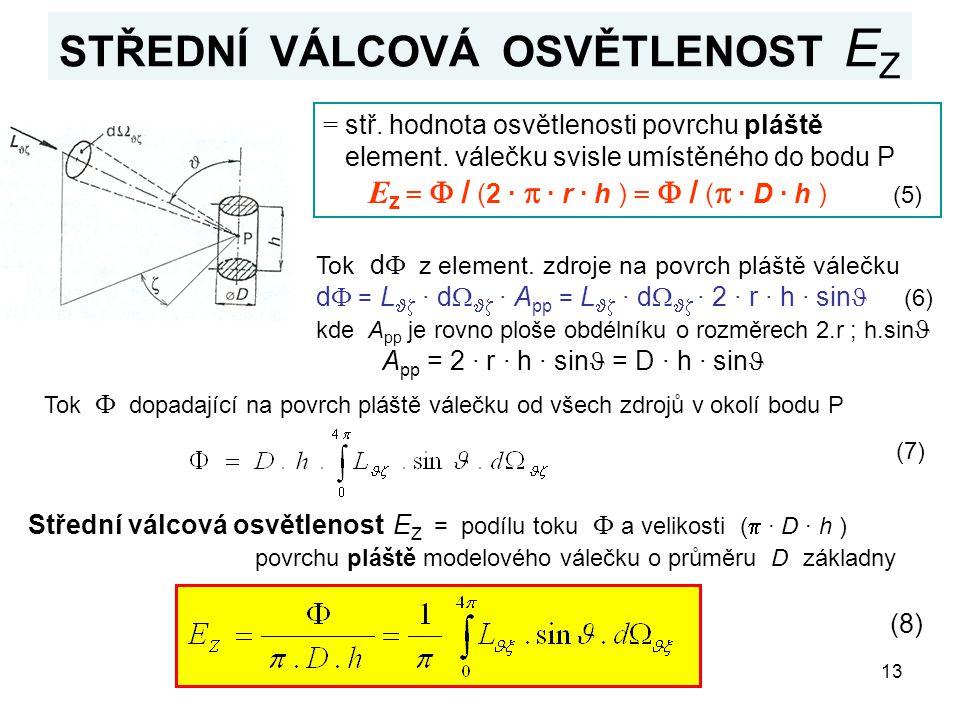 13 STŘEDNÍ VÁLCOVÁ OSVĚTLENOST E Z = stř. hodnota osvětlenosti povrchu pláště element. válečku svisle umístěného do bodu P E Z =  / (2 ·  · r · h )