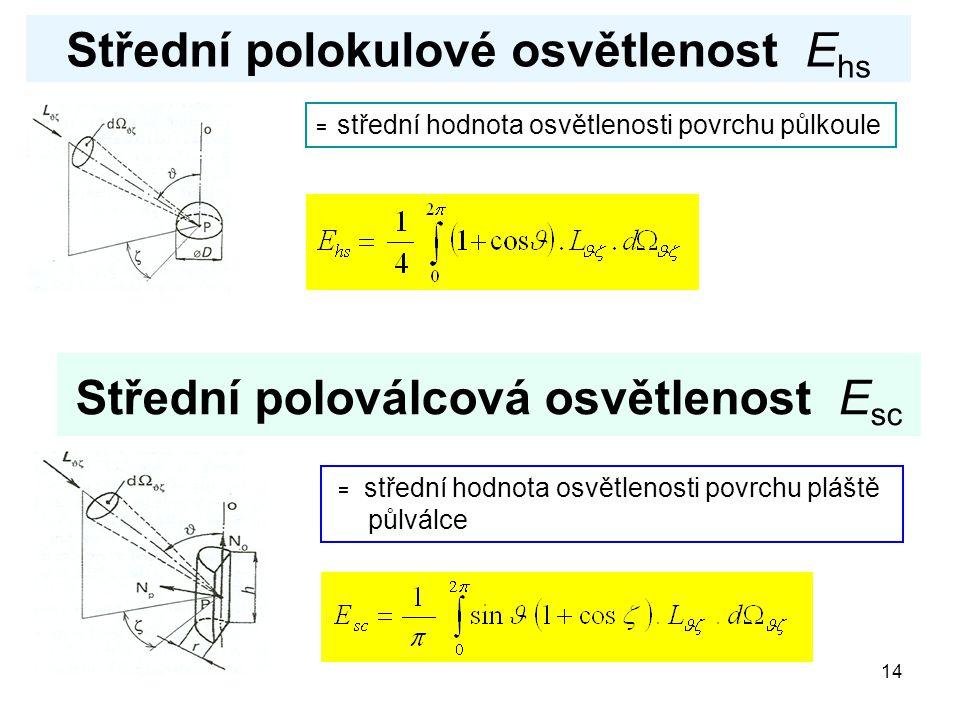 14 Střední poloválcová osvětlenost E sc Střední polokulové osvětlenost E hs = střední hodnota osvětlenosti povrchu půlkoule = střední hodnota osvětlen