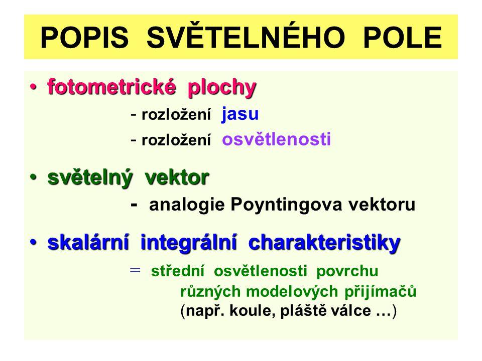 2 POPIS SVĚTELNÉHO POLE fotometrické plochyfotometrické plochy - rozložení jasu - rozložení osvětlenosti světelný vektorsvětelný vektor - analogie Poy