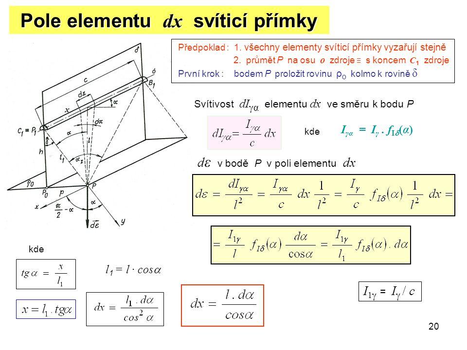 20 Pole elementu dx svíticí přímky Předpoklad : 1. všechny elementy svíticí přímky vyzařují stejně 2. průmět P na osu o zdroje ≡ s koncem C 1 zdroje P