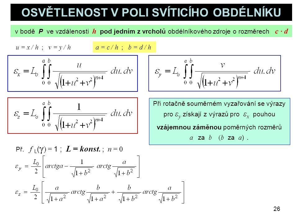 26 OSVĚTLENOST V POLI SVÍTICÍHO OBDÉLNÍKU v bodě P ve vzdálenosti h pod jedním z vrcholů obdélníkového zdroje o rozměrech c · d a = c / h ; b = d / h