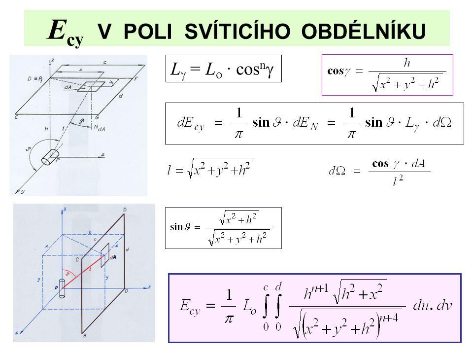 30 E c y V POLI SVÍTICÍHO OBDÉLNÍKU L  = L  · cos n 