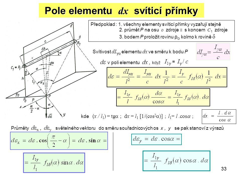 33 Pole elementu dx svíticí přímky Předpoklad : 1. všechny elementy svíticí přímky vyzařují stejně 2. průmět P na osu o zdroje ≡ s koncem C 1 zdroje 3