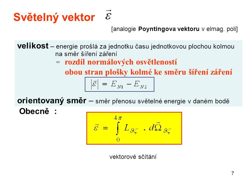 7 velikost – energie prošlá za jednotku času jednotkovou plochou kolmou na směr šíření záření = rozdíl normálových osvětleností obou stran plošky kolm