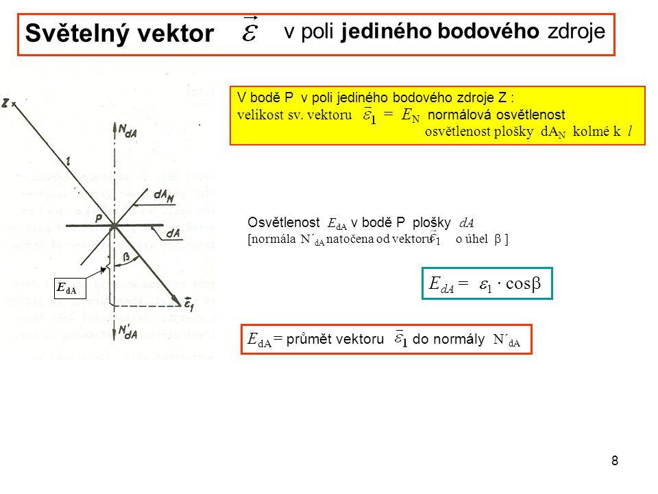 8 V bodě P v poli jediného bodového zdroje Z : velikost sv. vektoru = E N normálová osvětlenost osvětlenost plošky dA N kolmé k l Osvětlenost E dA v b