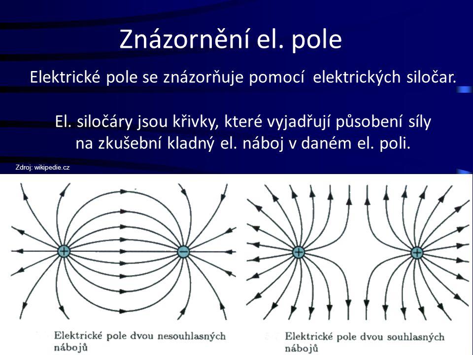 Znázornění el. pole Elektrické pole se znázorňuje pomocí elektrických siločar. El. siločáry jsou křivky, které vyjadřují působení síly na zkušební kla
