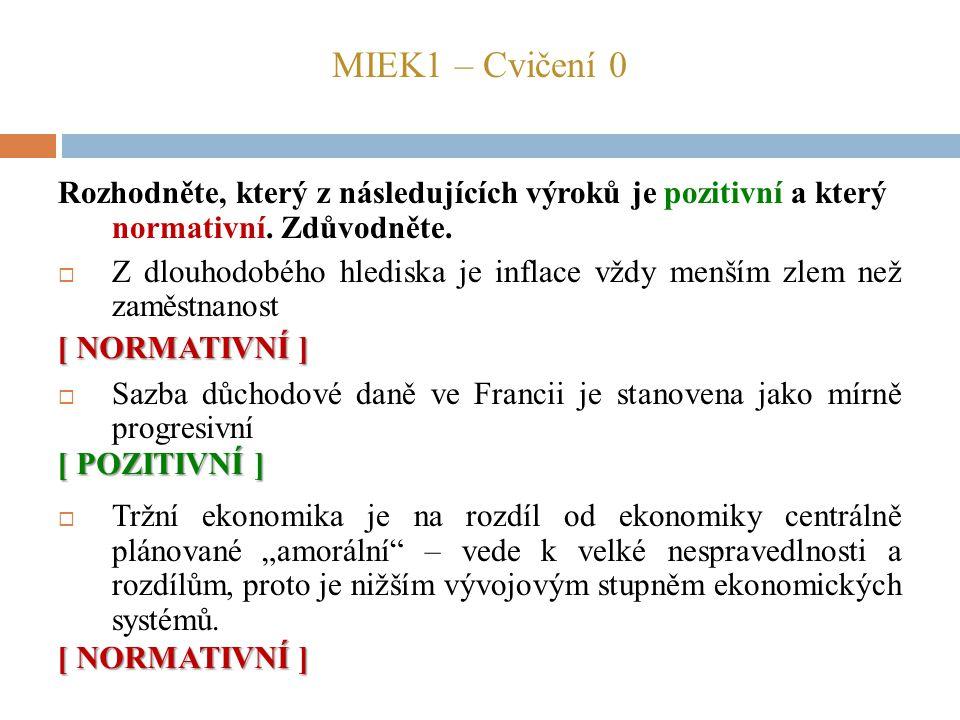 MIEK1 – Cvičení 0 Rozhodněte, který z následujících výroků je pozitivní a který normativní. Zdůvodněte.  Z dlouhodobého hlediska je inflace vždy menš