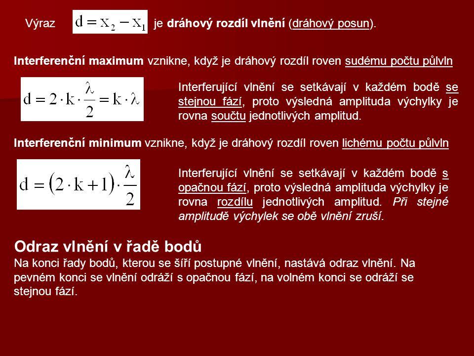 Výraz je dráhový rozdíl vlnění (dráhový posun). Interferenční maximum vznikne, když je dráhový rozdíl roven sudému počtu půlvln Interferující vlnění s