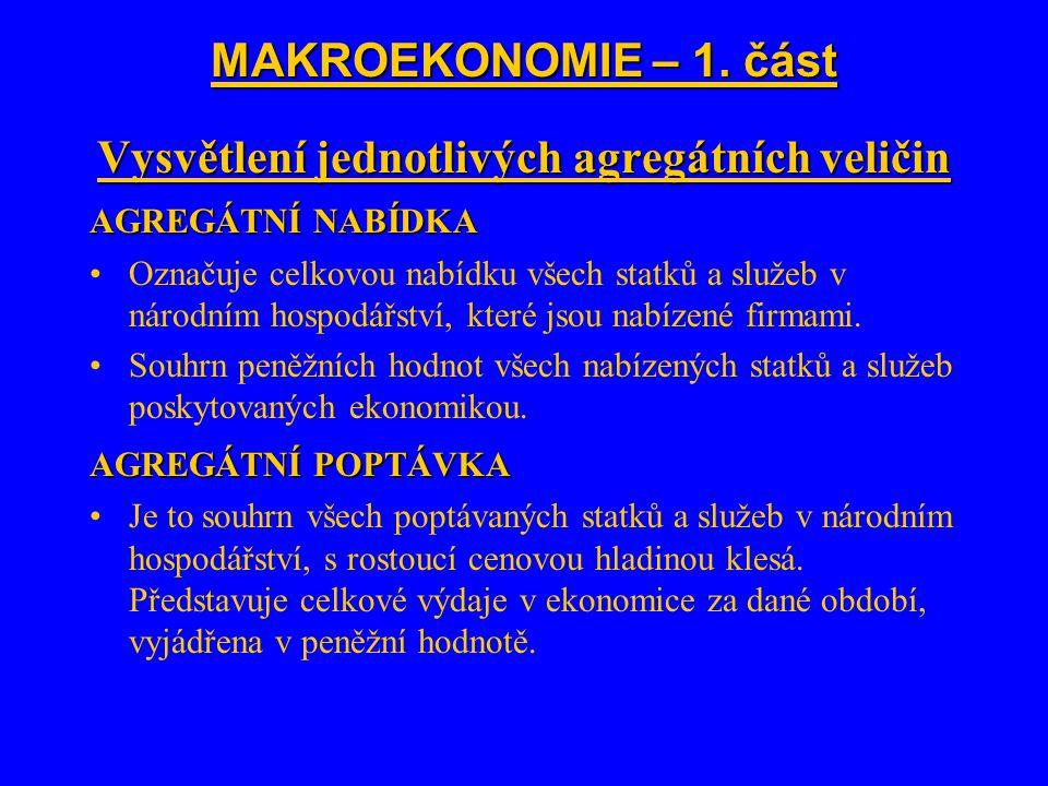 MAKROEKONOMIE – 1.