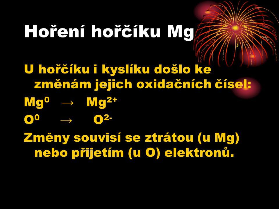 Hoření hořčíku Mg U hořčíku i kyslíku došlo ke změnám jejich oxidačních čísel: Mg 0 → Mg 2+ O 0 → O 2- Změny souvisí se ztrátou (u Mg) nebo přijetím (