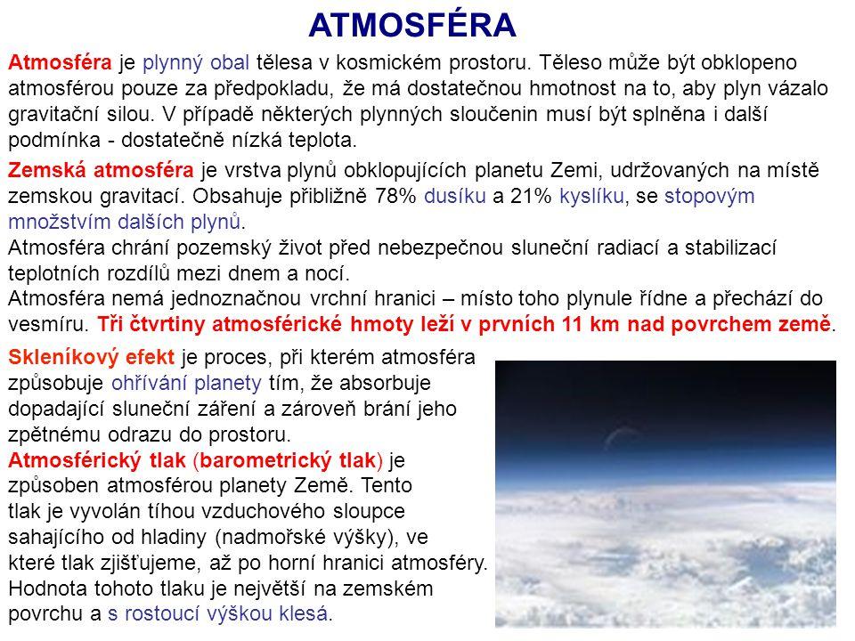 ATMOSFÉRA Atmosféra je plynný obal tělesa v kosmickém prostoru. Těleso může být obklopeno atmosférou pouze za předpokladu, že má dostatečnou hmotnost