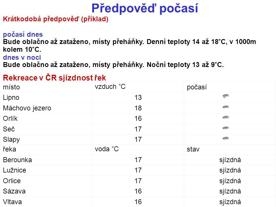 Rekreace v ČR sjízdnost řek místo vzduch °C počasí Lipno13 Máchovo jezero18 Orlík16 Seč17 Slapy17 Předpověď počasí Krátkodobá předpověď (příklad) poča