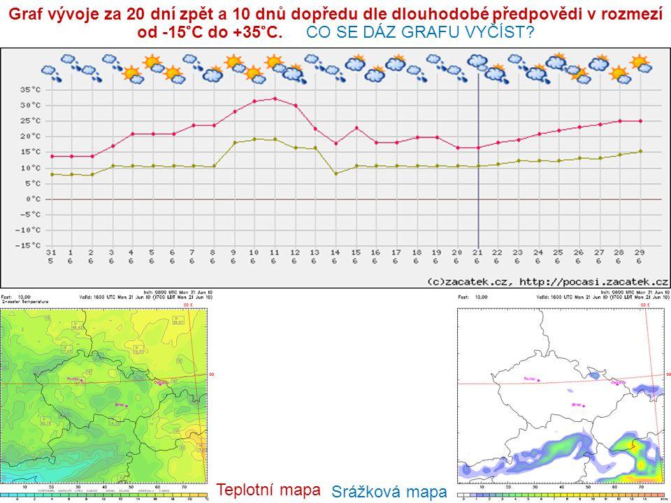 Graf vývoje za 20 dní zpět a 10 dnů dopředu dle dlouhodobé předpovědi v rozmezí od -15°C do +35°C. CO SE DÁZ GRAFU VYČÍST? Srážková mapa Teplotní mapa