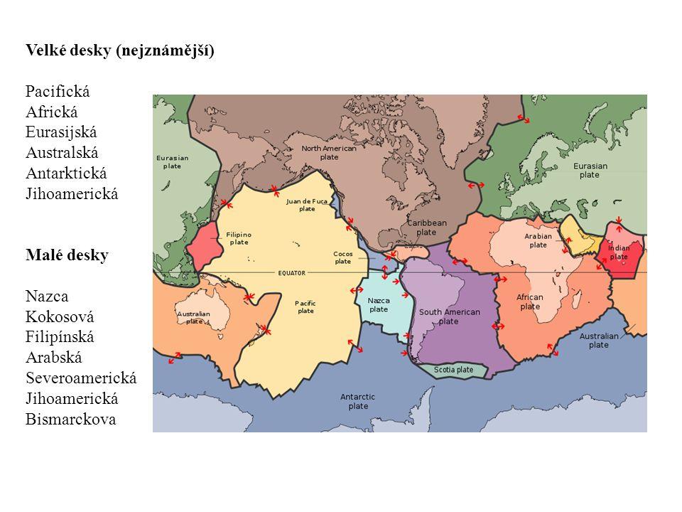 Velké desky (nejznámější) Pacifická Africká Eurasijská Australská Antarktická Jihoamerická Malé desky Nazca Kokosová Filipínská Arabská Severoamerická
