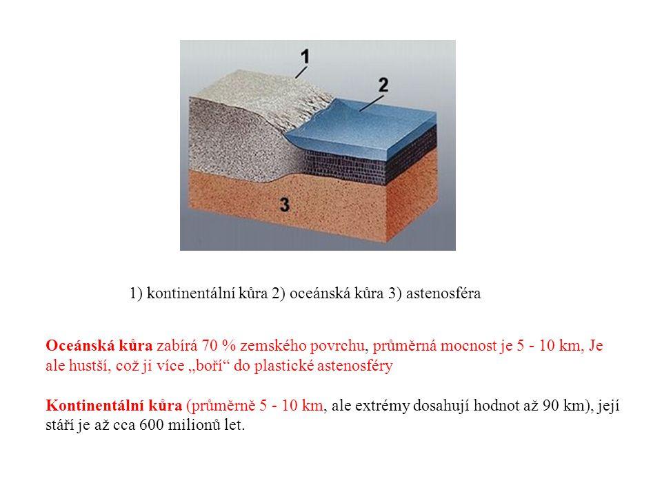 1) kontinentální kůra 2) oceánská kůra 3) astenosféra Oceánská kůra zabírá 70 % zemského povrchu, průměrná mocnost je 5 - 10 km, Je ale hustší, což ji