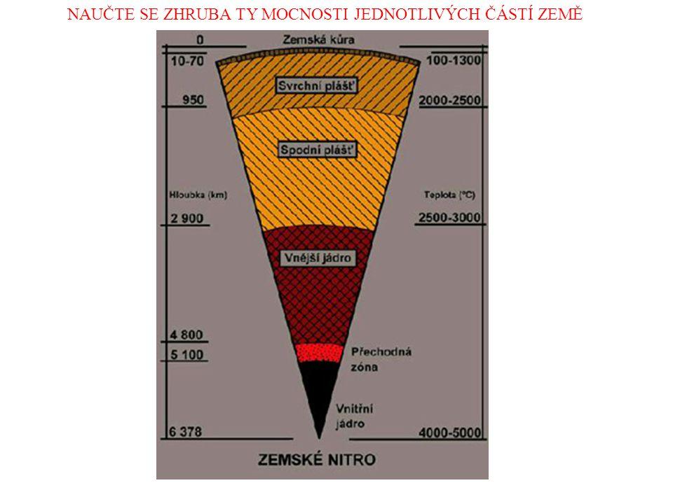 Zemské nitro Tvar Země – geoid (poloměrem přibližně 6400 km) jádro: poloměr 3500 km, složeno ze dvou vrstev.