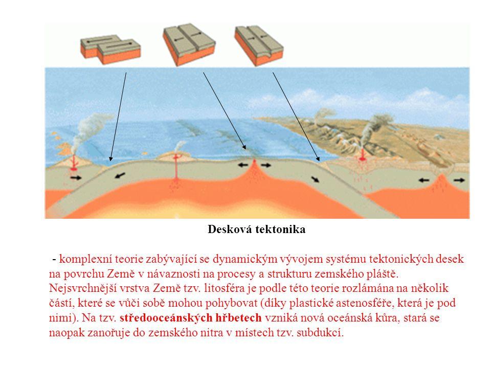 Velké desky (nejznámější) Pacifická Africká Eurasijská Australská Antarktická Jihoamerická Malé desky Nazca Kokosová Filipínská Arabská Severoamerická Jihoamerická Bismarckova
