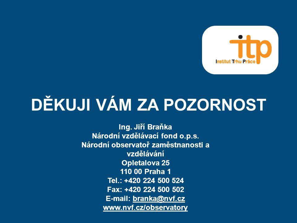 DĚKUJI VÁM ZA POZORNOST Ing. Jiří Braňka Národní vzdělávací fond o.p.s.
