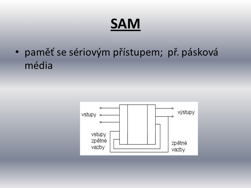 CAM paměť adresovaná obsahem; př. seznam v mobilu-podle výběru