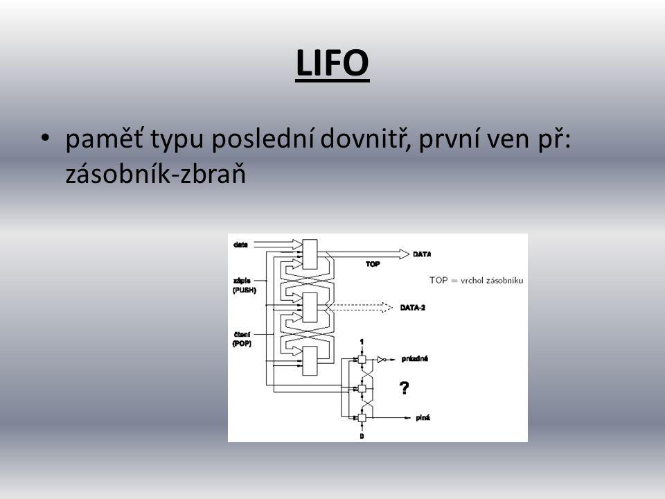 LIFO paměť typu poslední dovnitř, první ven př: zásobník-zbraň