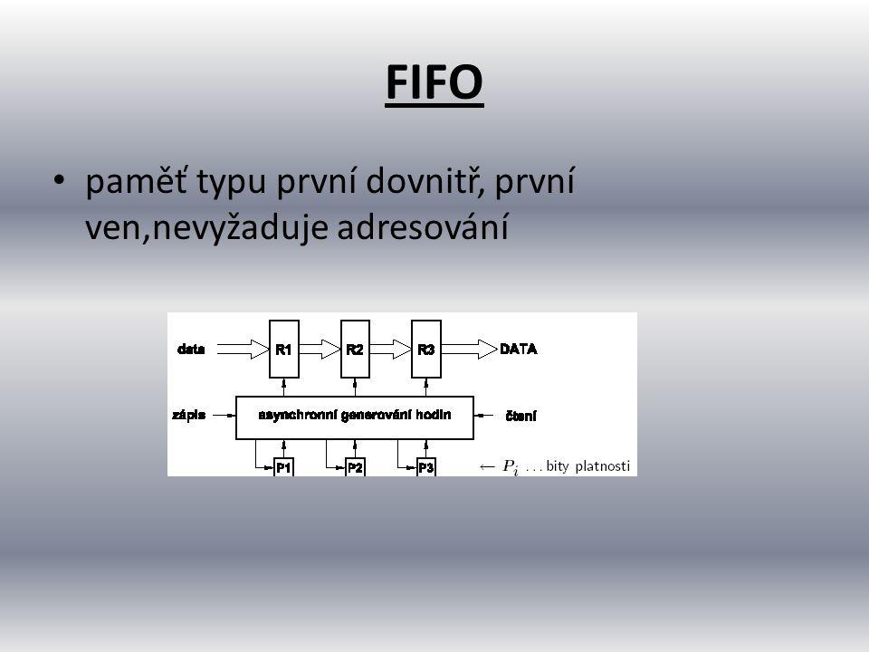FIFO paměť typu první dovnitř, první ven,nevyžaduje adresování