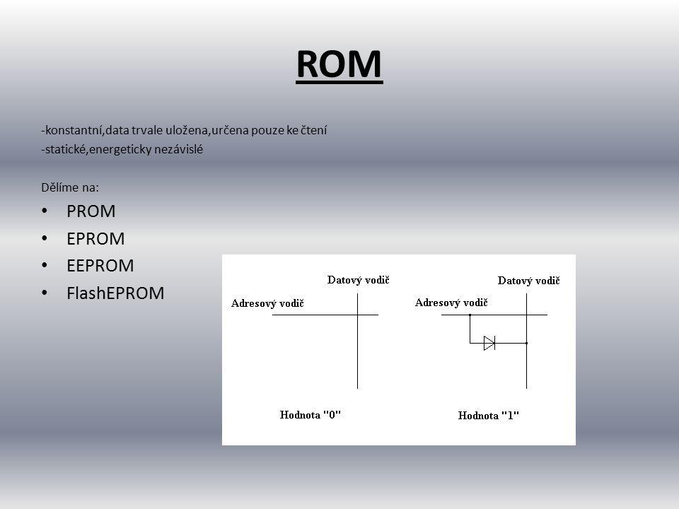 ROM -konstantní,data trvale uložena,určena pouze ke čtení -statické,energeticky nezávislé Dělíme na: PROM EPROM EEPROM FlashEPROM