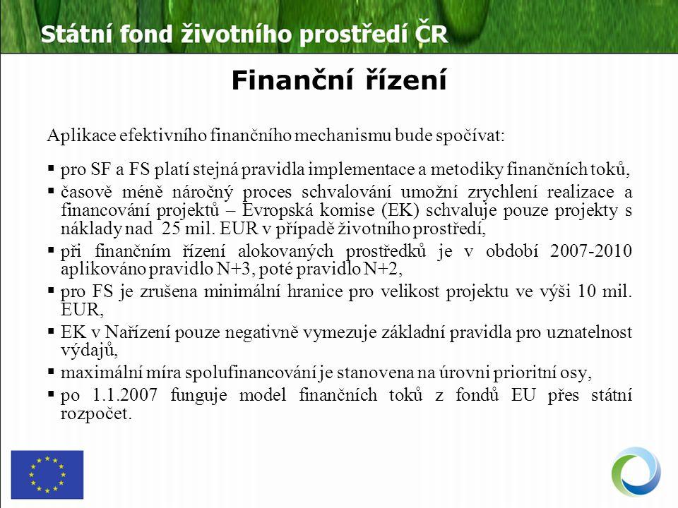 Finanční řízení Aplikace efektivního finančního mechanismu bude spočívat:  pro SF a FS platí stejná pravidla implementace a metodiky finančních toků,  časově méně náročný proces schvalování umožní zrychlení realizace a financování projektů – Evropská komise (EK) schvaluje pouze projekty s náklady nad 25 mil.