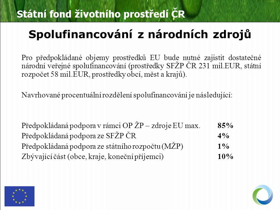 Spolufinancování z národních zdrojů Pro předpokládané objemy prostředků EU bude nutné zajistit dostatečné národní veřejné spolufinancování (prostředky SFŽP ČR 231 mil.EUR, státní rozpočet 58 mil.EUR, prostředky obcí, měst a krajů).