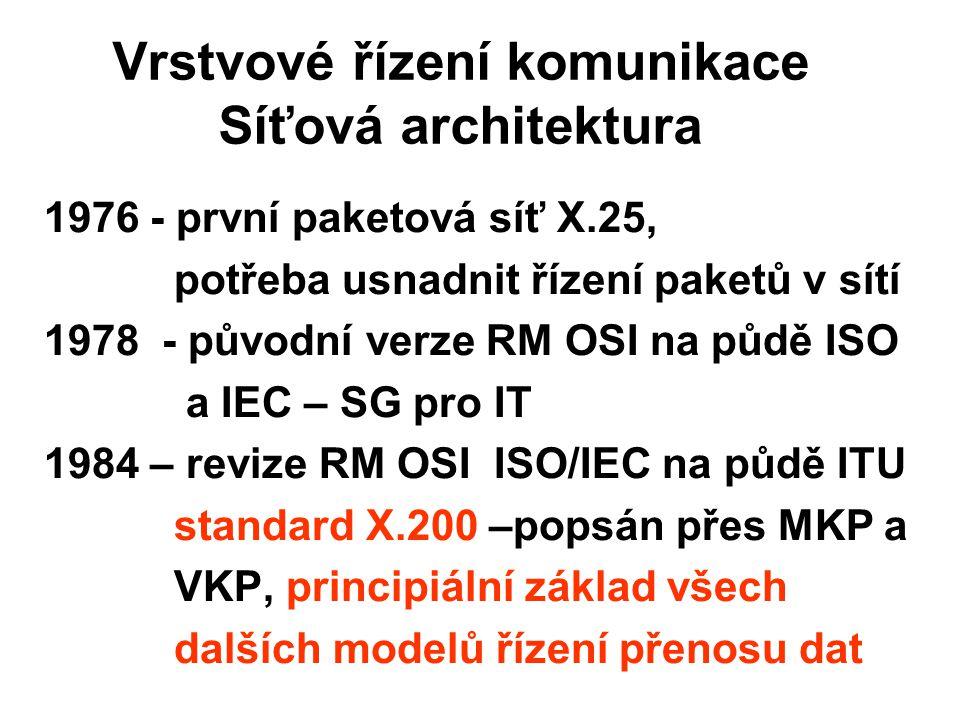 Vrstvové řízení komunikace Síťová architektura 1976 - první paketová síť X.25, potřeba usnadnit řízení paketů v sítí 1978 - původní verze RM OSI na pů