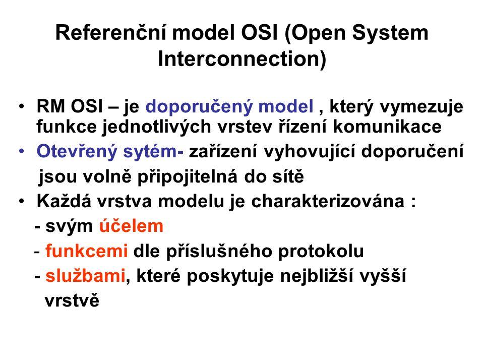 Referenční model OSI (Open System Interconnection) RM OSI – je doporučený model, který vymezuje funkce jednotlivých vrstev řízení komunikace Otevřený