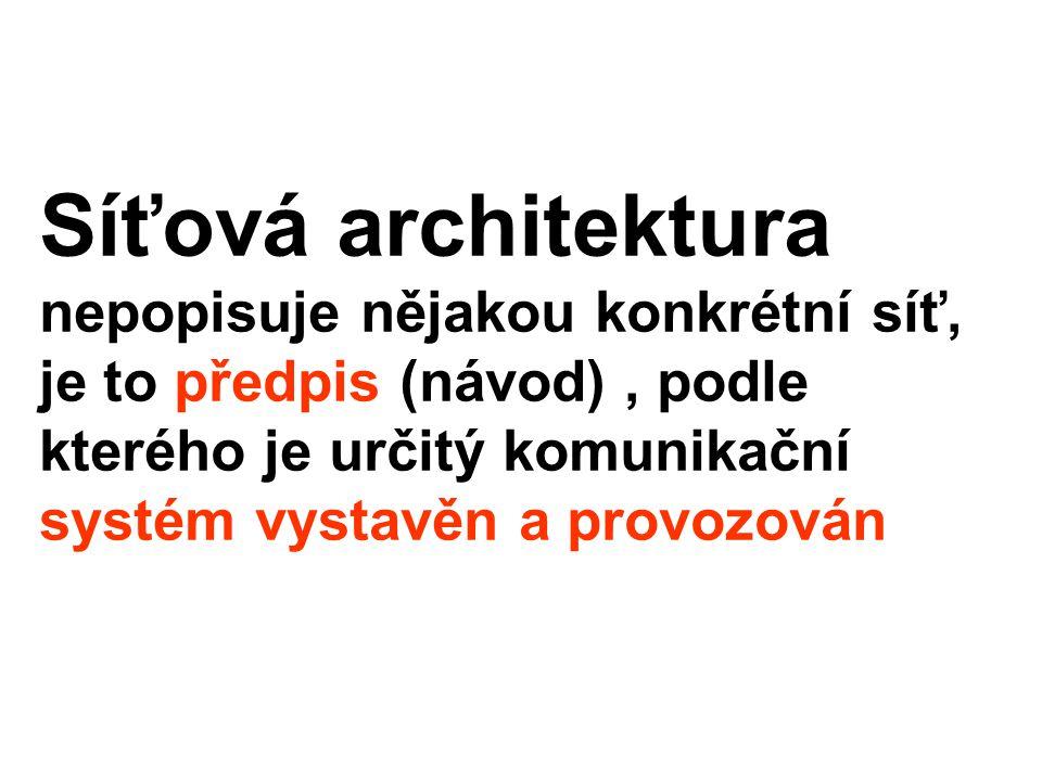 Síťová architektura nepopisuje nějakou konkrétní síť, je to předpis (návod), podle kterého je určitý komunikační systém vystavěn a provozován