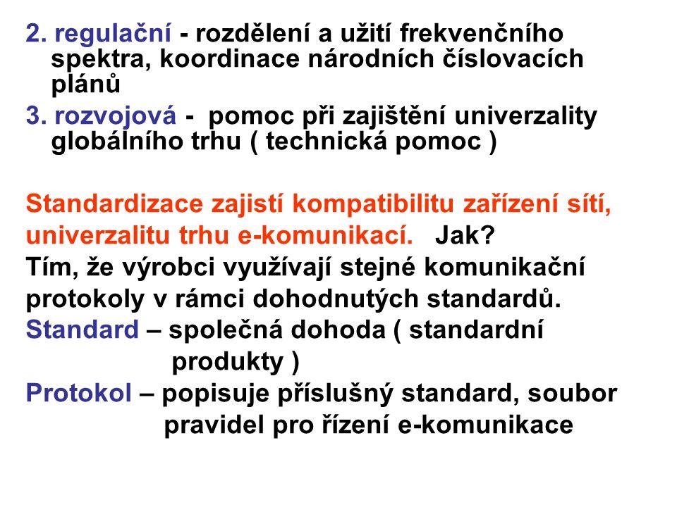 2. regulační - rozdělení a užití frekvenčního spektra, koordinace národních číslovacích plánů 3. rozvojová - pomoc při zajištění univerzality globální