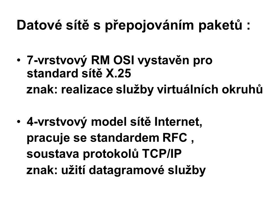 Datové sítě s přepojováním paketů : 7-vrstvový RM OSI vystavěn pro standard sítě X.25 znak: realizace služby virtuálních okruhů 4-vrstvový model sítě