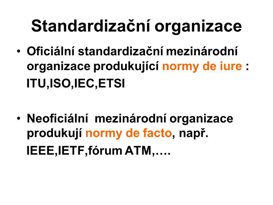 Standardizační organizace Oficiální standardizační mezinárodní organizace produkující normy de iure : ITU,ISO,IEC,ETSI Neoficiální mezinárodní organiz