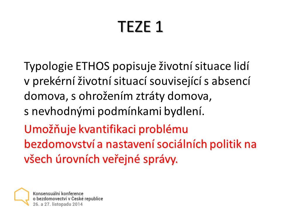 TEZE 1 Typologie ETHOS popisuje životní situace lidí v prekérní životní situací související s absencí domova, s ohrožením ztráty domova, s nevhodnými podmínkami bydlení.