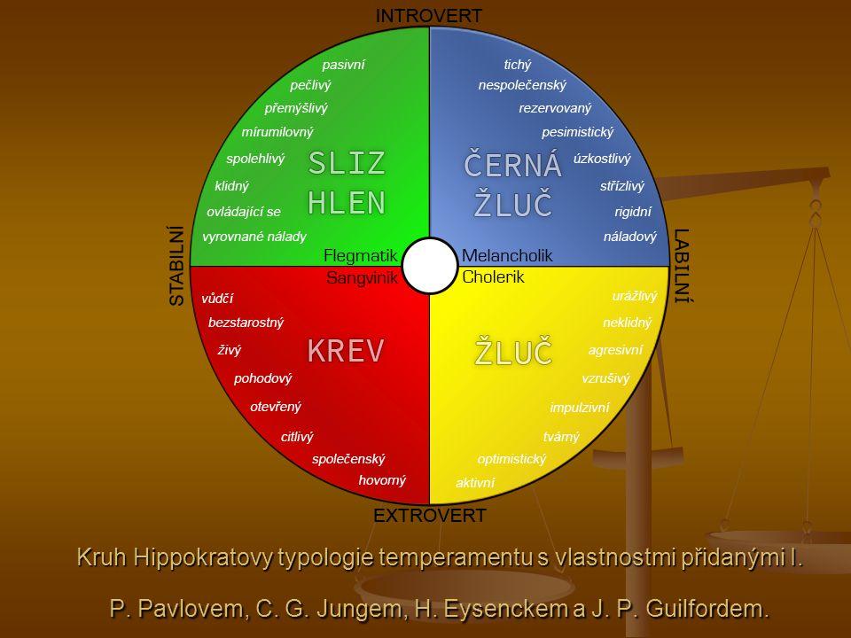 Kruh Hippokratovy typologie temperamentu s vlastnostmi přidanými I. P. Pavlovem, C. G. Jungem, H. Eysenckem a J. P. Guilfordem.
