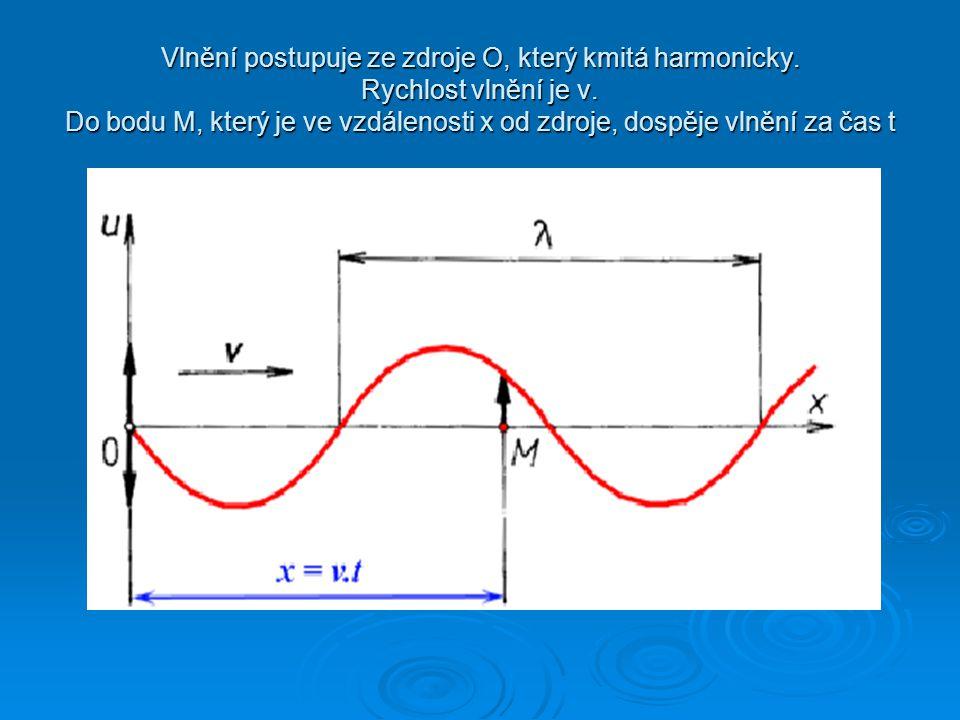 Vlnění postupuje ze zdroje O, který kmitá harmonicky. Rychlost vlnění je v. Do bodu M, který je ve vzdálenosti x od zdroje, dospěje vlnění za čas t