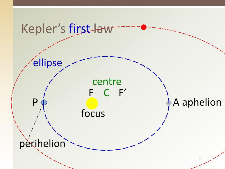 4 Kepler's first law  Planets move around the Sun in ellipses, slightly different from circles, with the Sun at their common focus  Planety se pohybují kolem Slunce po elipsách málo odlišných od kružnic, v jejichž společném ohnisku je Slunce  (Ellipse has a centre, and two foci)  http://www.youtube.com/watch?v=mnTaAoWs-Mo http://www.youtube.com/watch?v=mnTaAoWs-Mo