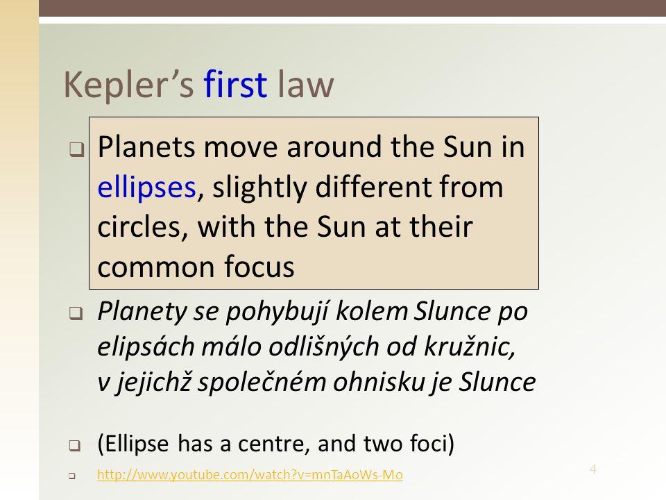 5 Kepler's second law AP