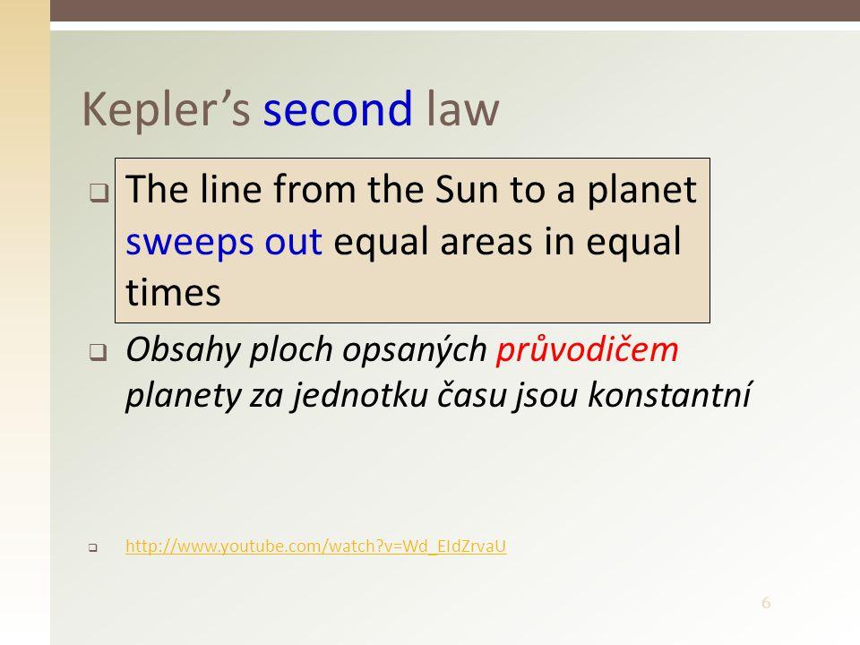 6  The line from the Sun to a planet sweeps out equal areas in equal times  Obsahy ploch opsaných průvodičem planety za jednotku času jsou konstantní  http://www.youtube.com/watch v=Wd_EIdZrvaU http://www.youtube.com/watch v=Wd_EIdZrvaU