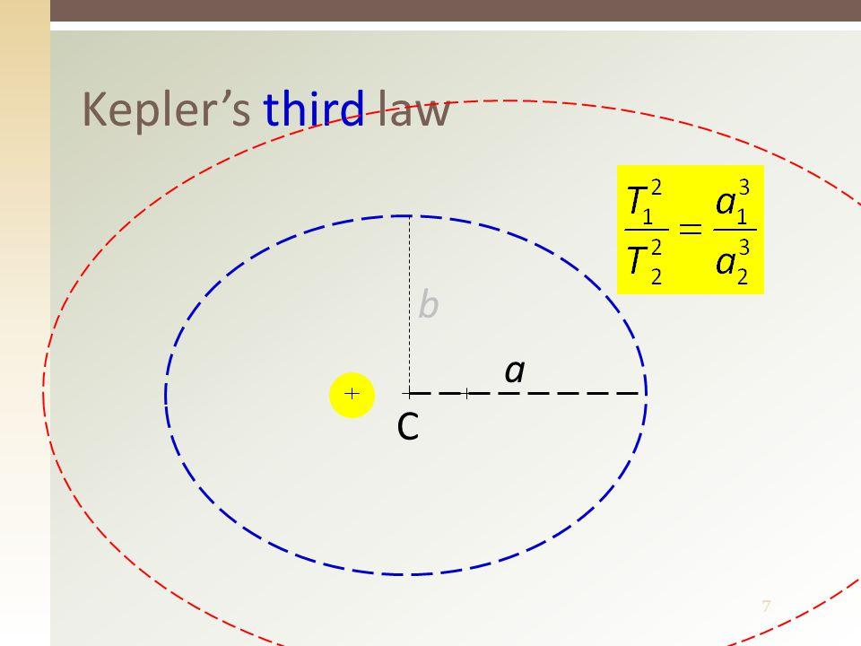 8  The ratio of the squares of the periods of any two planets is equal to the ratio of the cubes of the semi- major axes of their trajectories  Poměr druhých mocnin oběžných dob dvou planet se rovná poměru třetích mocnin hlavních poloos jejich trajektorií  http://www.youtube.com/watch?v=t5AnDpMR_0w http://www.youtube.com/watch?v=t5AnDpMR_0w