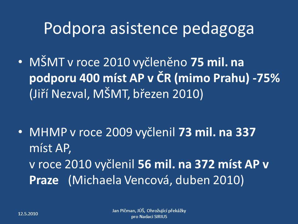 Podpora asistence pedagoga MŠMT v roce 2010 vyčleněno 75 mil.