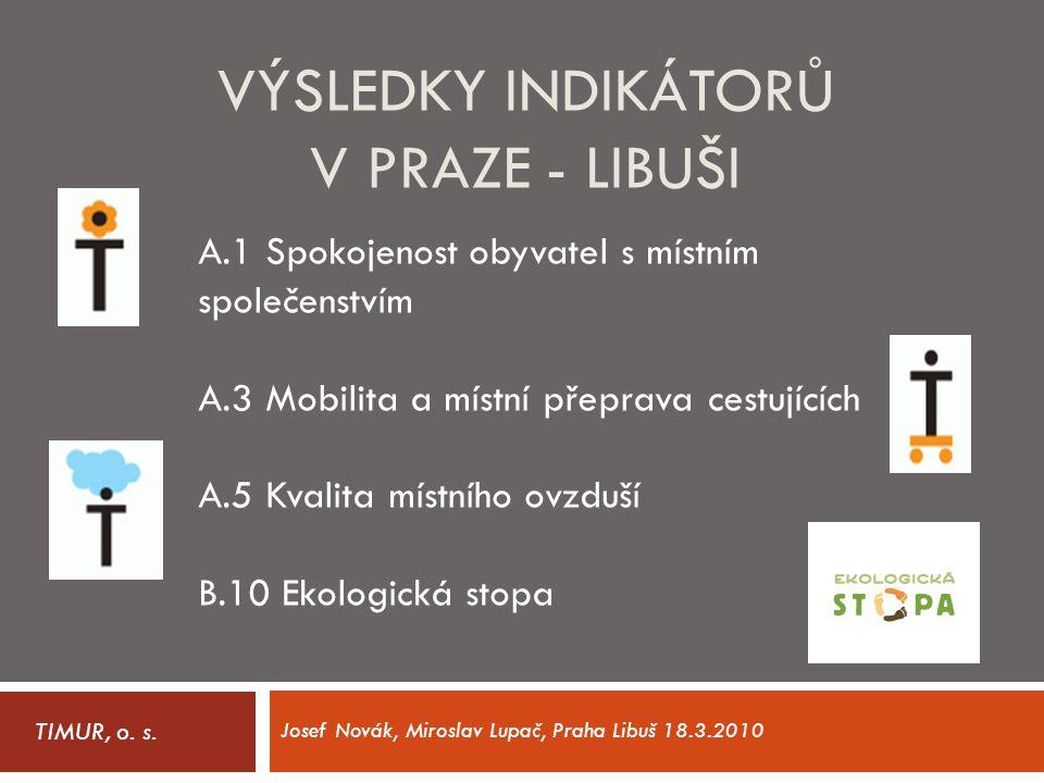 VÝSLEDKY INDIKÁTORŮ V PRAZE - LIBUŠI Josef Novák, Miroslav Lupač, Praha Libuš 18.3.2010 TIMUR, o. s. A.1 Spokojenost obyvatel s místním společenstvím