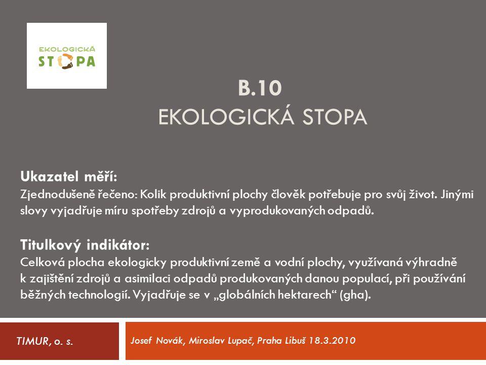 B.10 EKOLOGICKÁ STOPA Josef Novák, Miroslav Lupač, Praha Libuš 18.3.2010 TIMUR, o. s. Ukazatel měří: Zjednodušeně řečeno: Kolik produktivní plochy člo