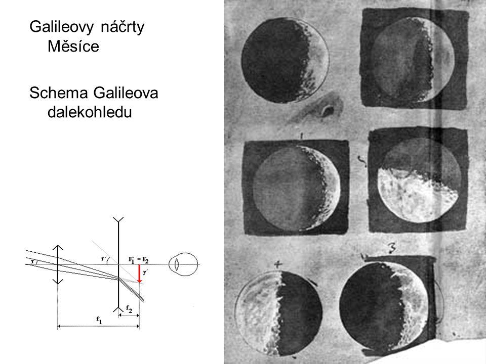 Galileovy náčrty Měsíce Schema Galileova dalekohledu