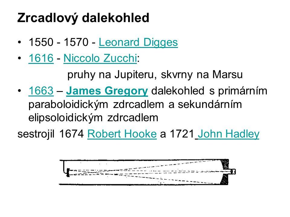 Zrcadlový dalekohled 1550 - 1570 - Leonard DiggesLeonard Digges 1616 - Niccolo Zucchi:1616Niccolo Zucchi pruhy na Jupiteru, skvrny na Marsu 1663 – Jam
