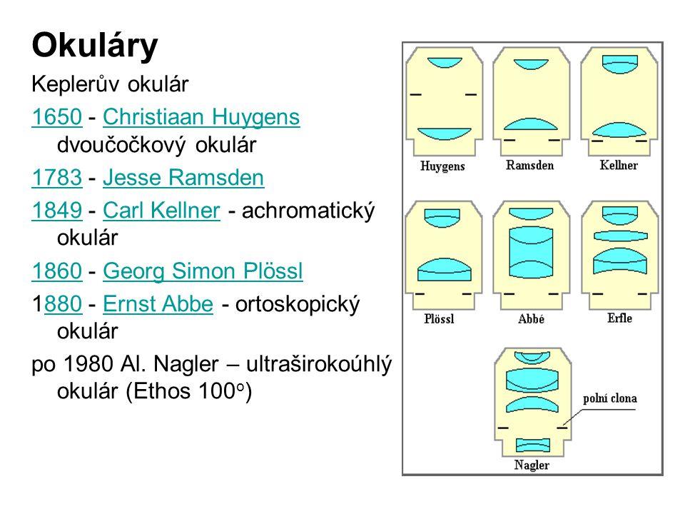 Okuláry Keplerův okulár 16501650 - Christiaan Huygens dvoučočkový okulárChristiaan Huygens 17831783 - Jesse RamsdenJesse Ramsden 18491849 - Carl Kelln
