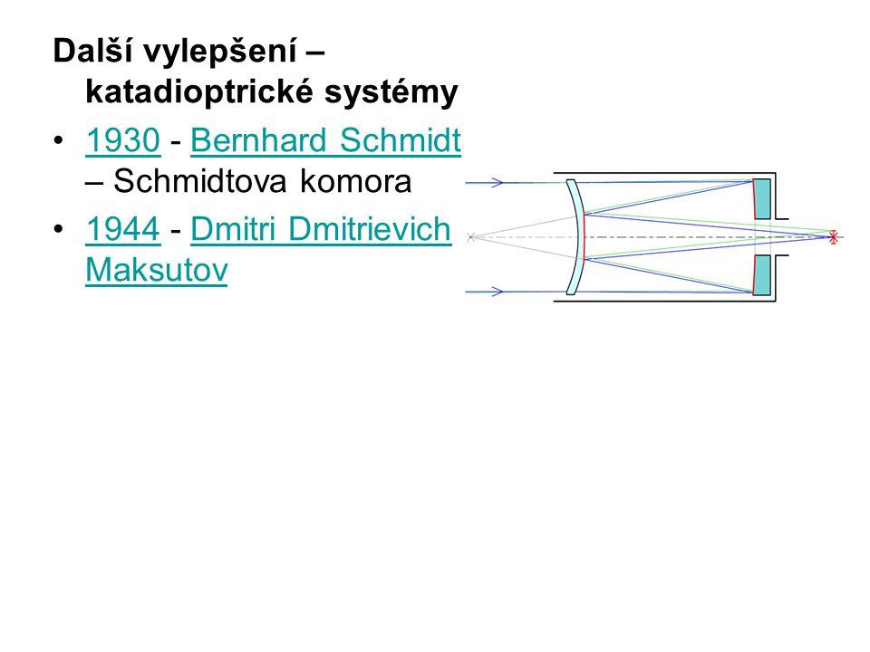 Další vylepšení – katadioptrické systémy 1930 - Bernhard Schmidt – Schmidtova komora1930Bernhard Schmidt 1944 - Dmitri Dmitrievich Maksutov1944Dmitri