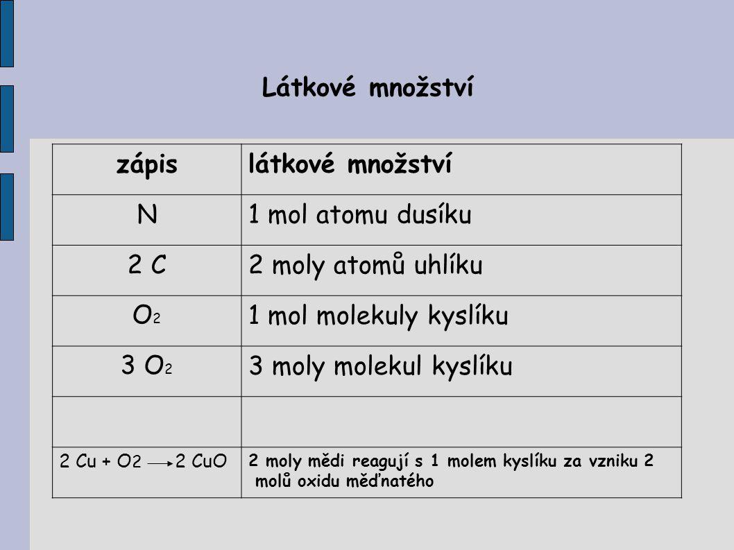Látkové množství zápislátkové množství N1 mol atomu dusíku 2 C2 moly atomů uhlíku O2O2 1 mol molekuly kyslíku 3 O 2 3 moly molekul kyslíku 2 Cu + O 2